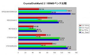 crystaldiskmarke6af94e8bc831