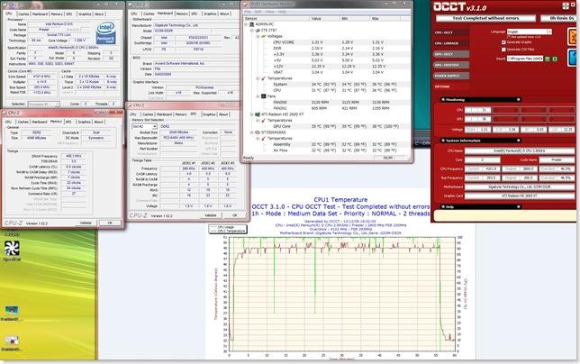 PentiumD_915_4.1GHz_OCCT_1jikannkeikago_CPUtemperture