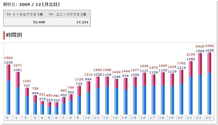 akuseki_09.12_total_kaiseki