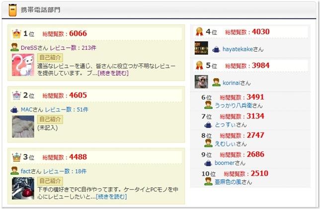 coneco_2009_kamihannki_keitai_ranking