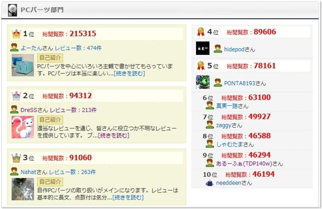coneco_2009_kamihannki_pcparts_ranking