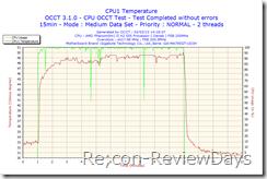 2010-03-03-14h18-CPU1