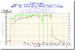 2010-03-03-14h57-CPU1