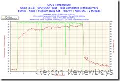 2010-03-03-15h17-CPU1