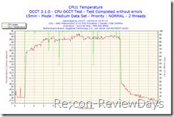 2010-03-03-15h37-CPU1