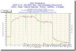 2010-03-03-15h58-CPU1