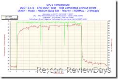 2010-03-03-17h22-CPU1