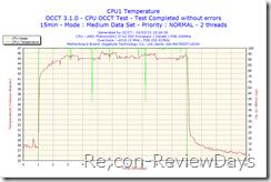 2010-03-03-18h26-CPU1