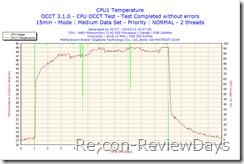 2010-03-03-18h47-CPU1