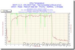 2010-03-04-11h30-CPU1