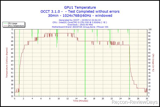 2010-09-23-22h54-GPU1