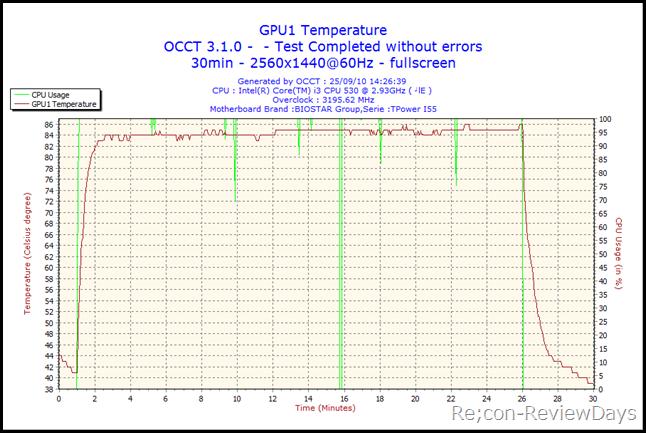 2010-09-25-14h26-GPU1