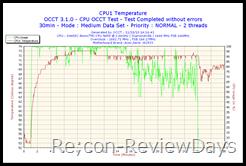 2010-10-11-14h16-CPU1