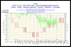 2010-10-11-14h16-HDD