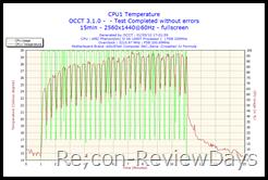2010-05-01-17h01-CPU1