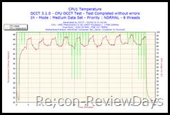 2010-05-03-21h43-CPU1