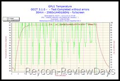 2010-11-12-21h37-GPU1