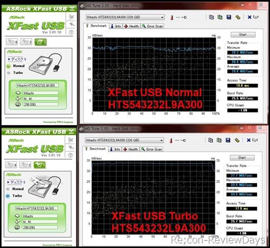 XFast_USB_hikaku_HDD_USB2.0
