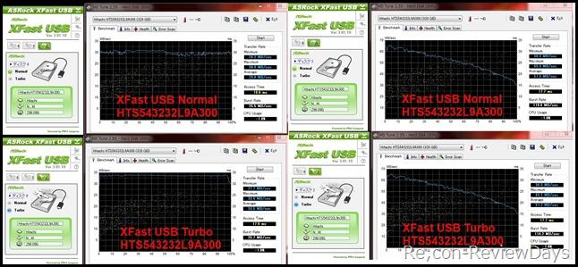XFast_USB_hikaku_HDD_USB3.0_hikaku