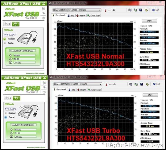 XFast_USB_hikaku_HDD_USB3.0
