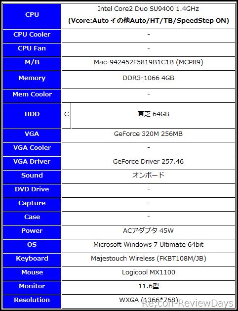 11.03.18_mac_book_air_spec
