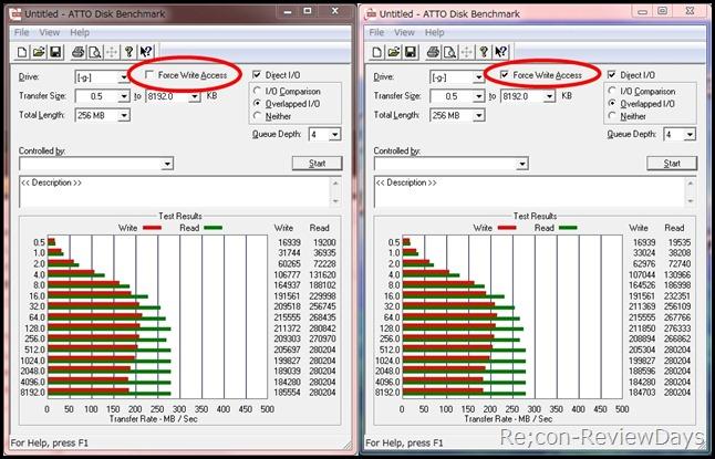 Plextor_PX-128M2S_SATA2_ATTO_256MB_matome