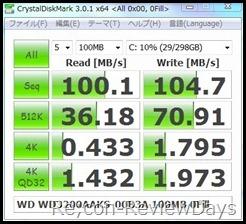 WD_WD3200AAKS-00B3A_CrystalDiskMark_100MB_0FIll