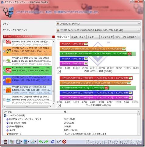 14_PentiumG620_2.6GHz_GT430_on_sandra2011_fraphics_memory