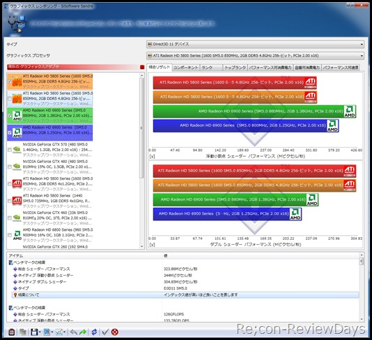 Corei7_2600K_3.4GHz_5870_eyefinity6_sandra_graphics_rendaring