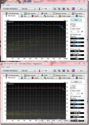 PN250_USB3.0_hdtune_pro4.60_default_matome