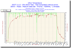 2011-08-26-21h30-CPU1