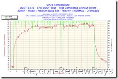 2011-08-26-21h30-CPU2