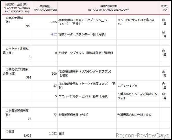 teigaku_data_standard_kingaku_02jpg
