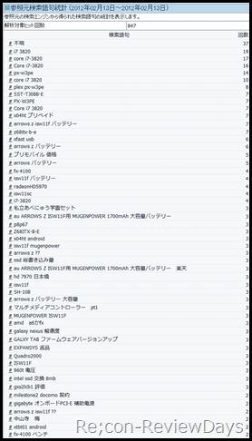 12..02.13_02.13_kensaku_word