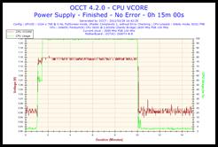 2012-03-29-16h42-CPU VCORE