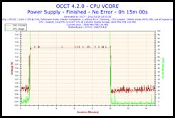 2012-03-29-18h15-CPU VCORE
