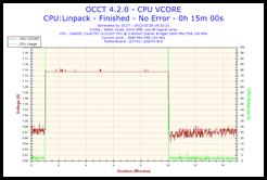2012-03-29-18h32-CPU VCORE
