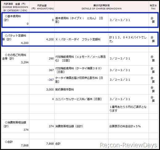 l-01d_2012.03.02_keiyaku_mydocomo