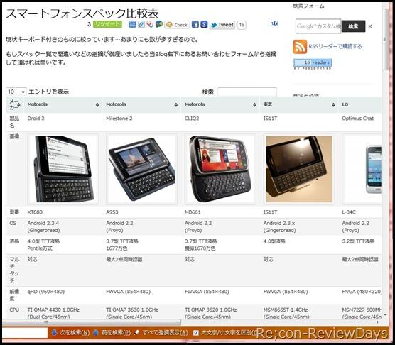 smartphone_spec_hikaku_hyou_syukusyou