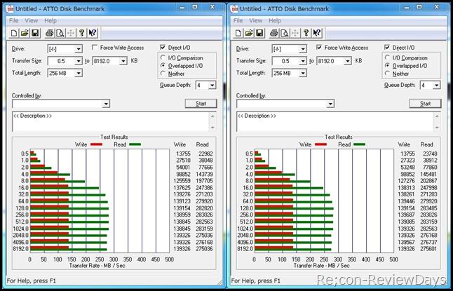 Intel_SSDSA2CW120G3K5_atto_2.46_matome