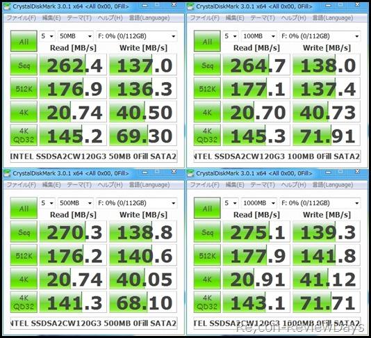 Intel_SSDSA2CW120G3K5_cdm_3