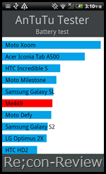 htc_merge_antututester_battery_01_th