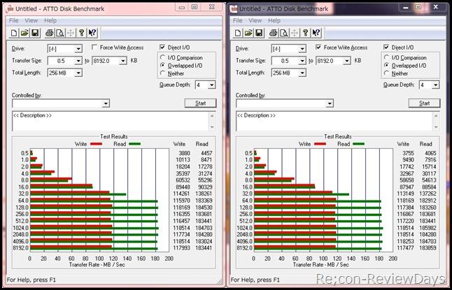 SDCZ80-032G-X46_USB3.0_atto_matome