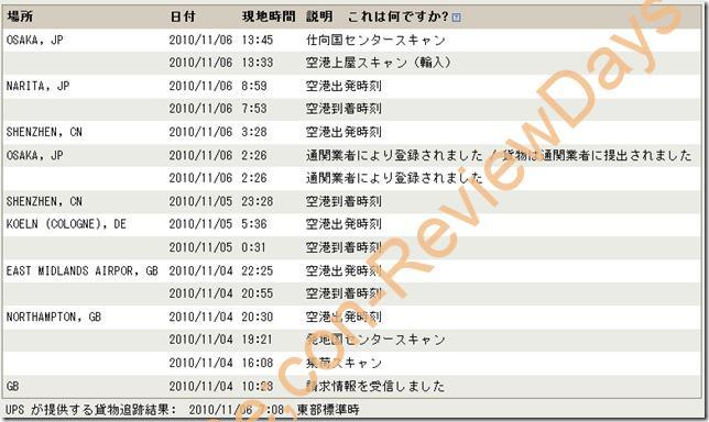 Desire Zが大阪の税関を通過  handtecでの購入の方法
