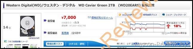 HDDが大幅に値上がり、欲しい方は急いで購入を