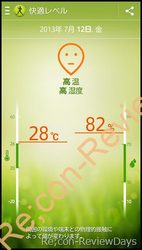 今日の大阪は高温多湿