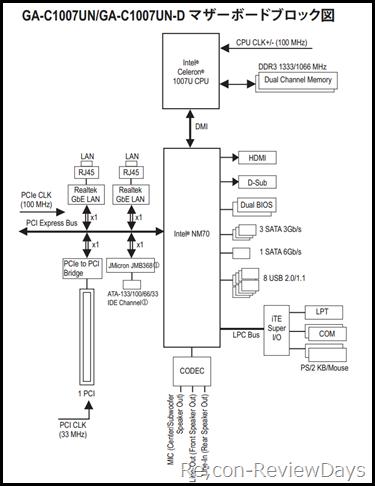 GIGABYTE_C1007UN-D_motherboard_blockzu