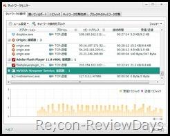 nvidia_shield_kaspersky_network_monitor