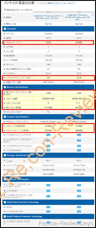 Intel BayTrail-T搭載タブレットにおけるAtom Z3740とAtom Z3740Dの違いについて