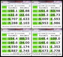 siliconpower_SP064GBUF3B05V1KT_64gb_cdm_matome_1